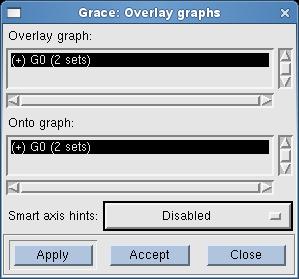 Gambar-Layar-Grace: Overlay graphs