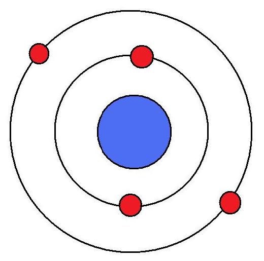 Konfigurasi Elektron Blog Urip Guru Kimia