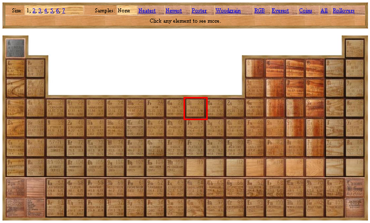 Tabel periodik unsur dengan gambar 3d blog urip guru kimia tabel periodik unsur dengan gambar 3d urtaz Gallery