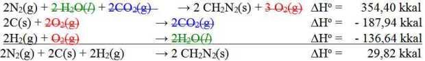 persamaan termokimia osn kimia 2013