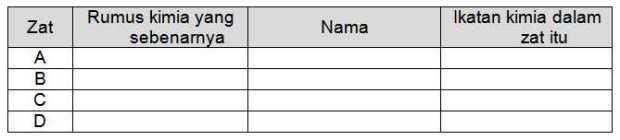 tabel soal no 1 osn kimia provinsi 2013