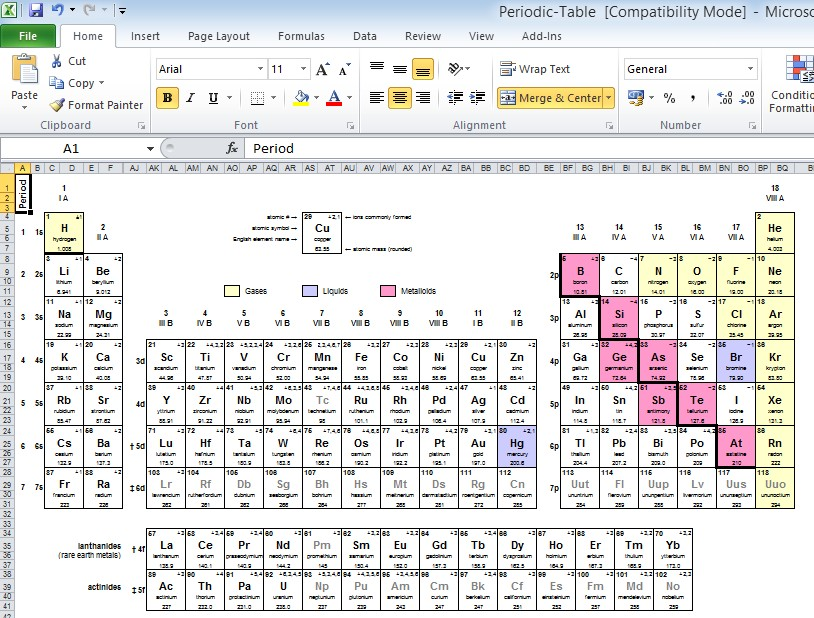 Tabel periodik unsur unsur dalam format xls guraruguraru ptmrbigler screenshoot by urip urtaz Image collections