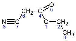 biloks C pada etil-2-sianoetanoat
