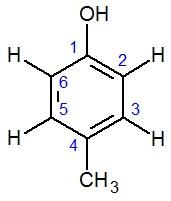 biloks C pada metil fenol urip kalteng