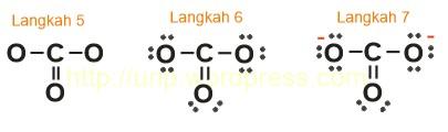 co32- struktur lewis