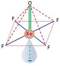 Bentuk Geometri Molekul Dan Hibridisasi Dari Beberapa Senyawa Xenon Blog Urip Guru Kimia