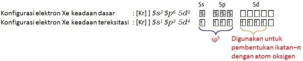 hibridisasi XeO4 by urip kalteng