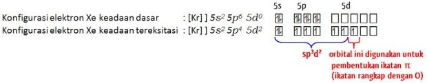 hibridisasi XeOF4 by urip kalteng