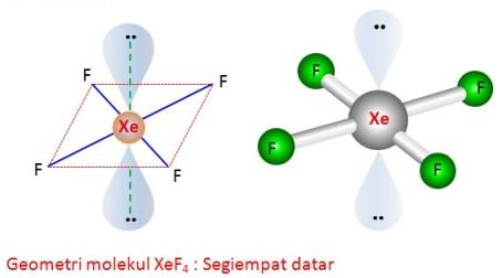 Struktur XeF4 by Urip Kalteng