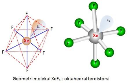 Struktur XeF6 by Urip Kalteng
