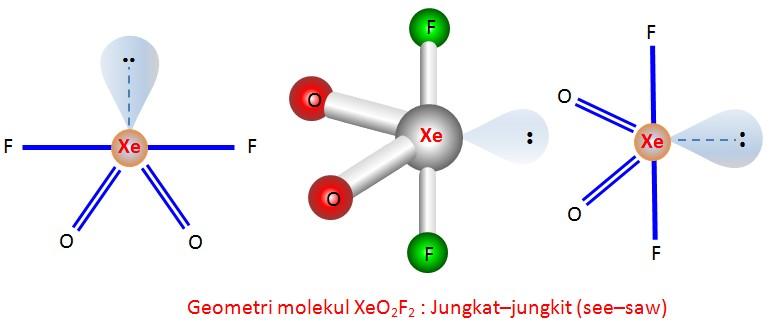 Gallery Xeo2f2 Molecular Geometry Xeo2f2 Molecular Geometry
