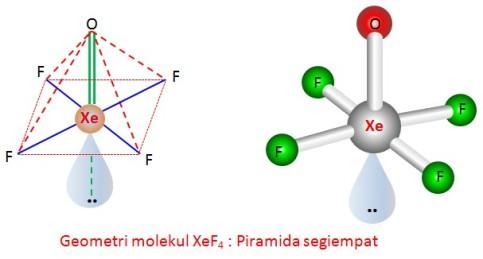 Struktur XeOF4 by Urip Kalteng