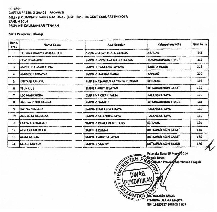 Hasil  Seleksi OSN SMP Tk Kab-Kota seKalteng 2014 Passing Grade Bid Biologi