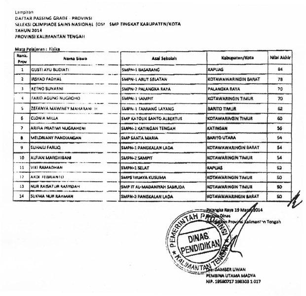 Hasil  Seleksi OSN SMP Tk Kab-Kota seKalteng 2014 Passing Grade Bid Fisika