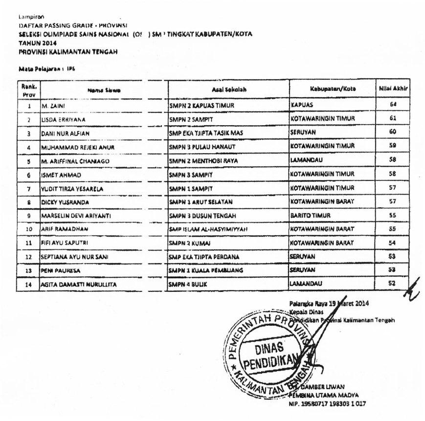 Hasil  Seleksi OSN SMP Tk Kab-Kota seKalteng 2014 Passing Grade Bid IPS