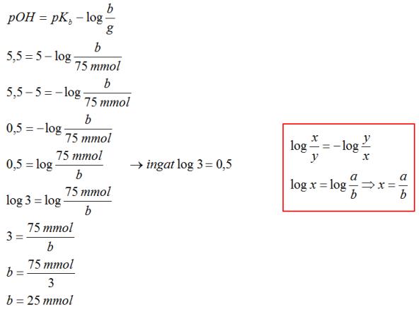 hitungan ph penyangga nh3 dan nh4cl rumus log