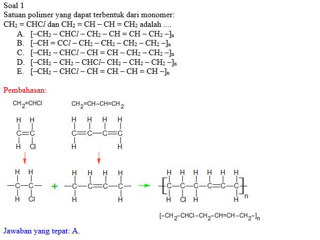 Blog Urip Guru Kimia Berbagi Informasi Tentang Pengajaran Kimia Pendidikan Opini Dan Tik