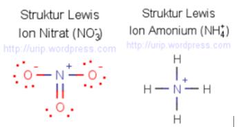 struktur lewis ion no3- dan nh4